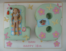 girls 18th cake
